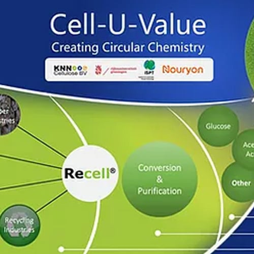 Cell-U-Value-recell