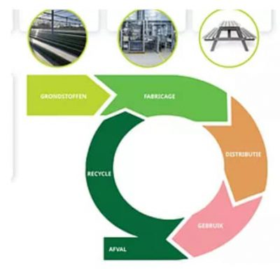 chemische-industrie-voor-het-Noorden